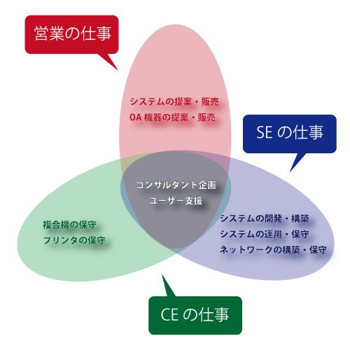 job_type_image