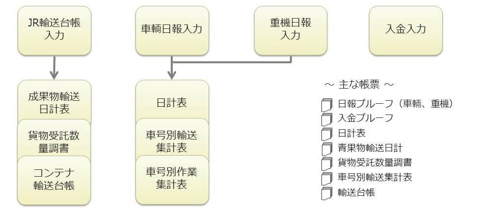 unkou_post001