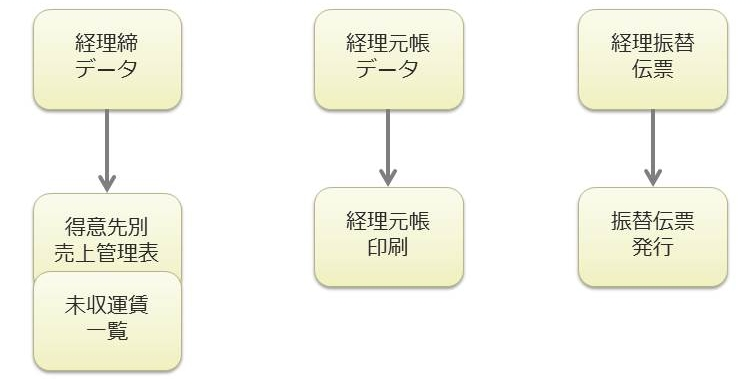 unkou_post003