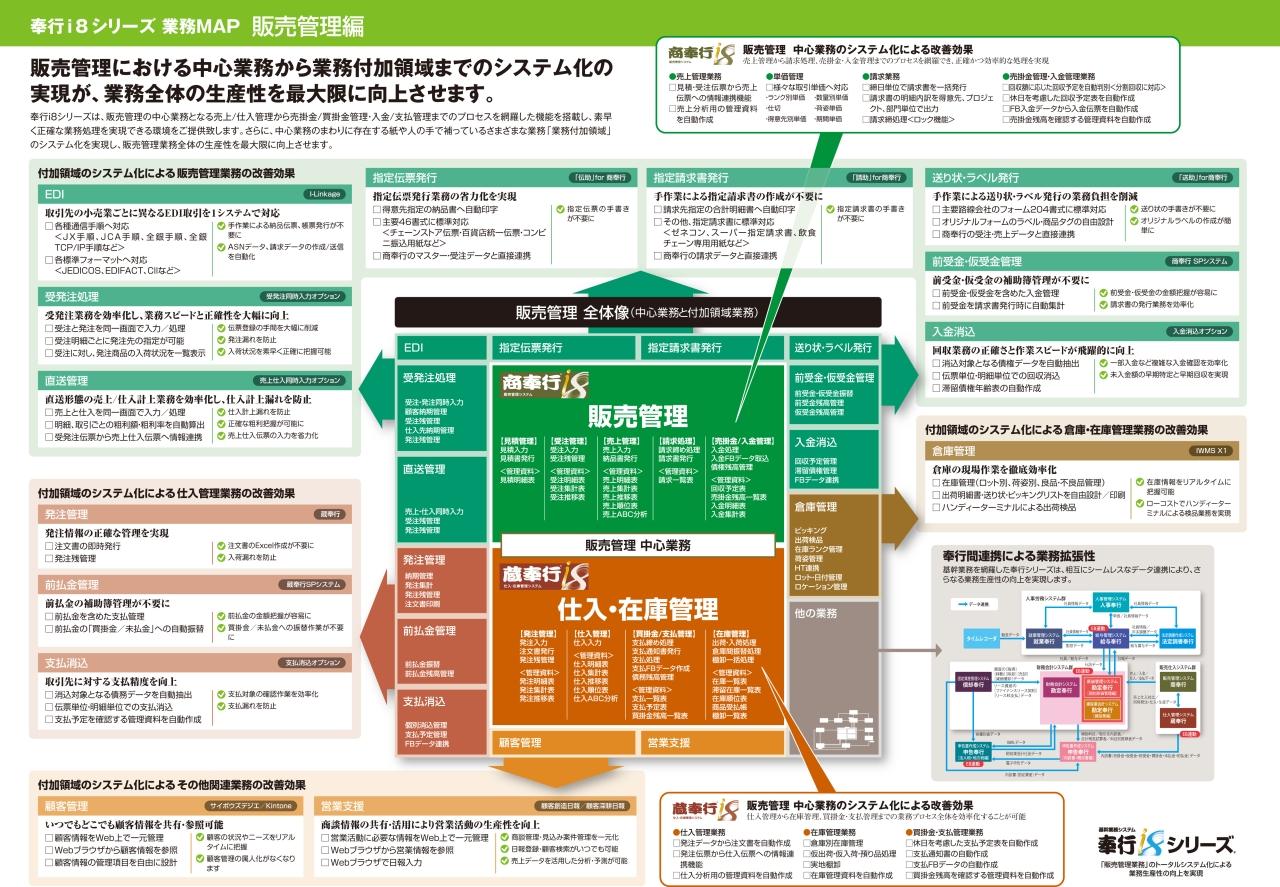 奉行i8シリーズ業務MAP(販売管理)